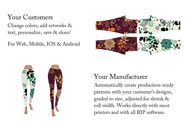print-on-demand apparel personalization software
